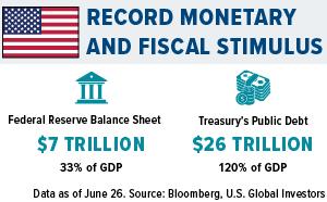 record fed balance sheet