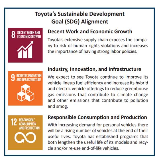 Toyota Case Study 2